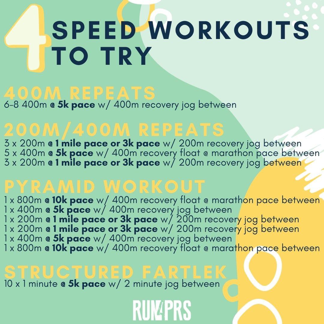 Tempos vs. Speed Workout | Team Run4PRs Coaching